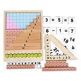 SM SunniMix Juguetes Educativos Montessori de Madera, Material de enseñanza de...